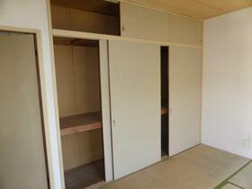 サンシティHOOU(ホーオウ) 101号室の収納