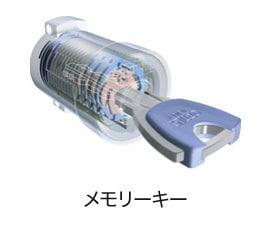 メゾン Shinka 201号室のセキュリティ