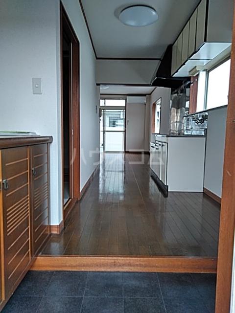 山登ハイツ 00201号室の玄関