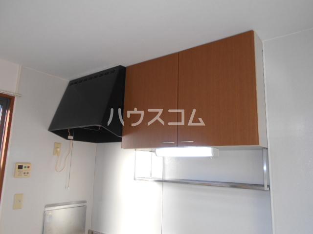 ルーチェ・Ⅰ 201号室のその他