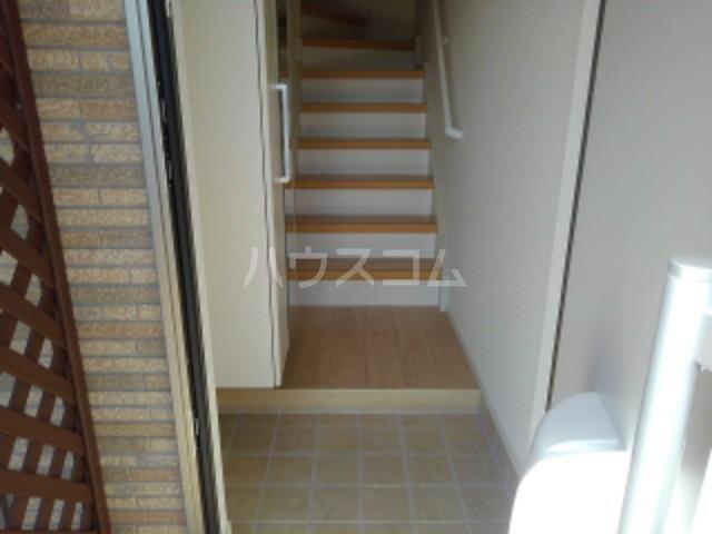 レジデンスⅠ 02010号室の玄関