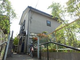 新着賃貸1:千葉県千葉市中央区大巌寺町の新着賃貸物件