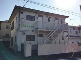 新着賃貸13:千葉県千葉市中央区都町の新着賃貸物件