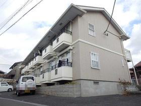 新着賃貸20:千葉県千葉市中央区今井町の新着賃貸物件