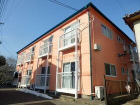 新着賃貸8:千葉県千葉市中央区今井町の新着賃貸物件