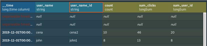 Apache Druid Console - Load data (schema definition) screen