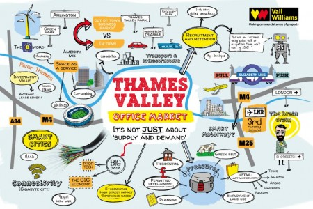 <strong>Thames Valley Hot Topics</strong>}