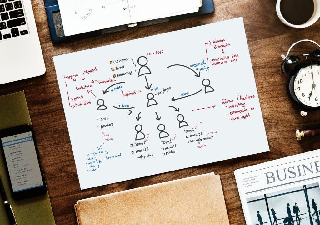 Social Media Marketing: LinkedIn & Xing