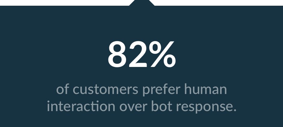 Live agents are better than bots