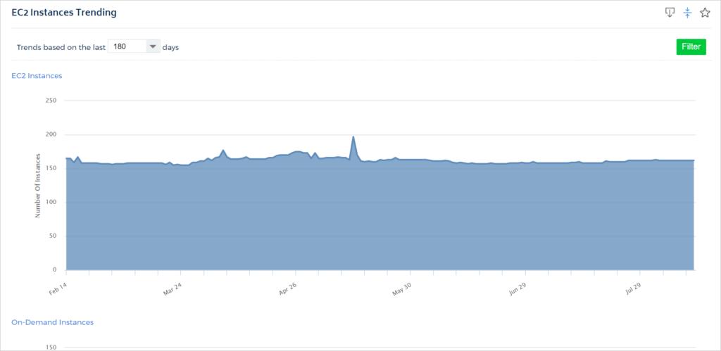 Inventory Trending Reports: EC2 Instances - CloudCheckr