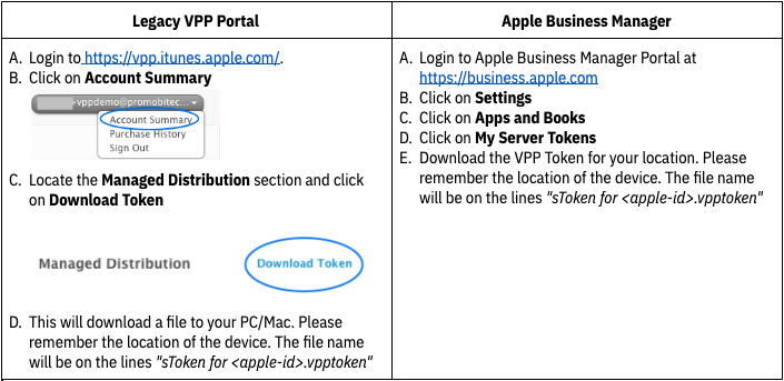 apple business manager download