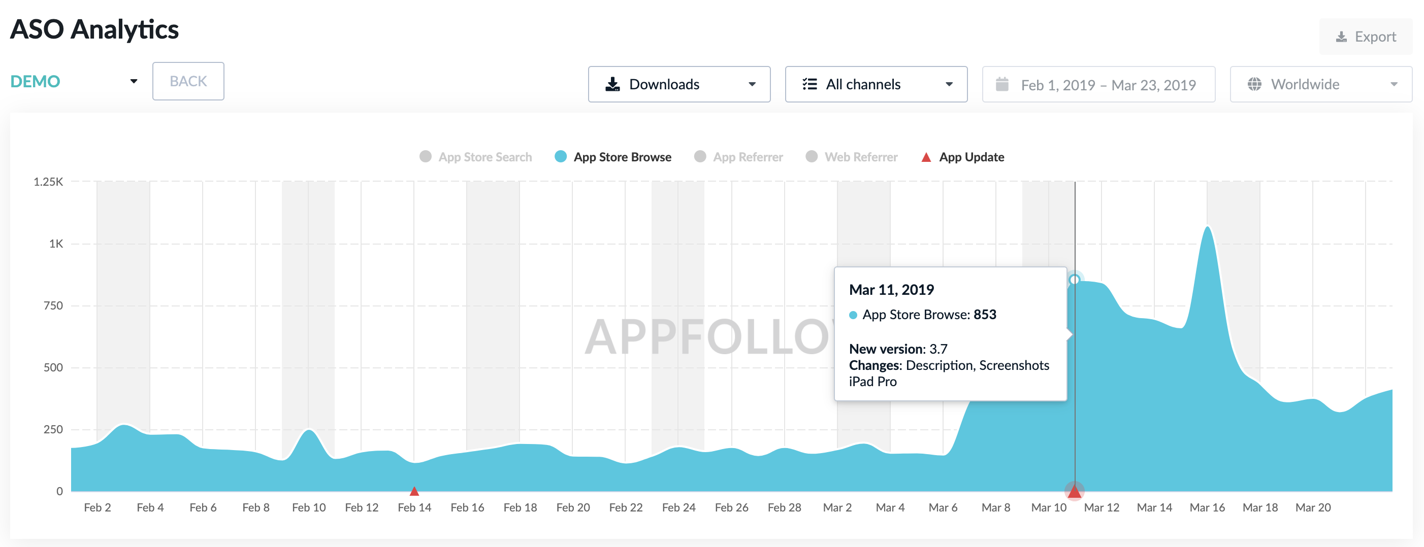 ASO Analytics - AppFollow Help Center