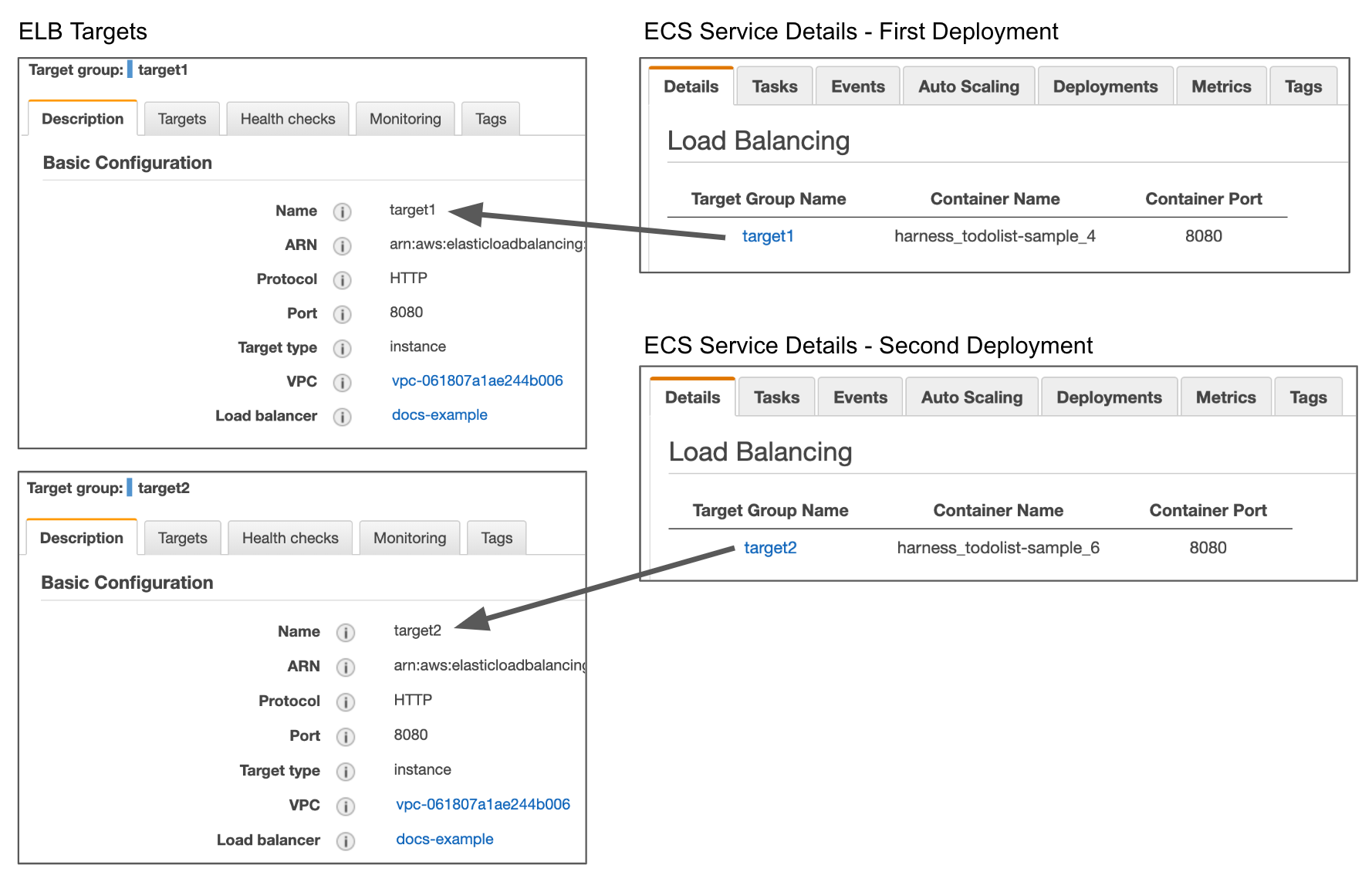 6 - ECS Blue/Green Workflows - Harness io Docs