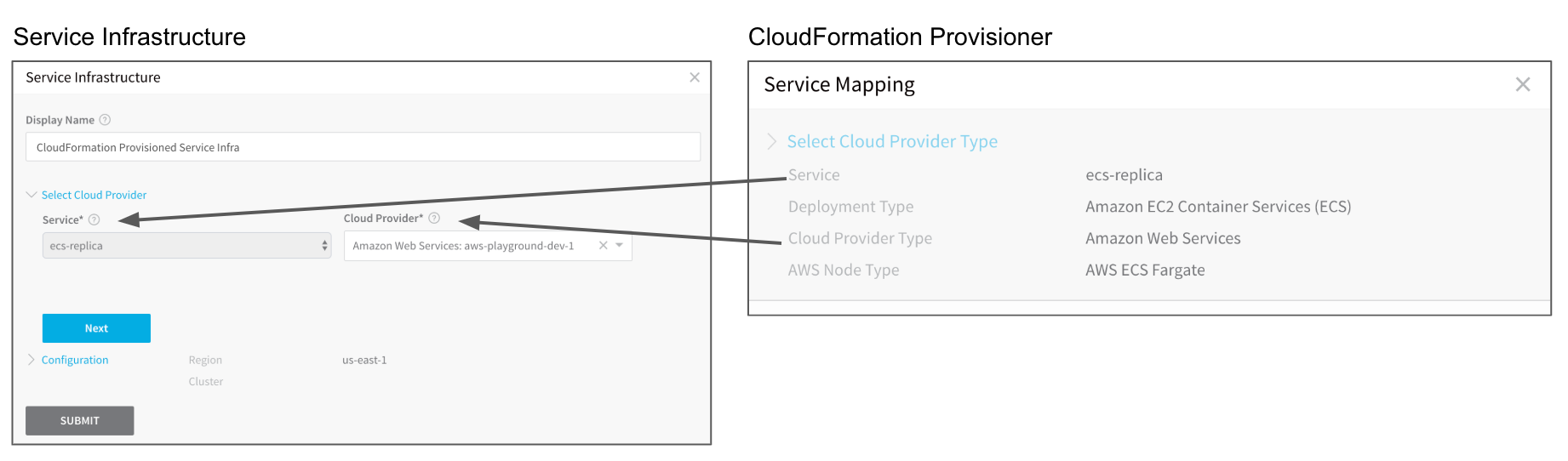 CloudFormation Provisioner - Harness io Docs