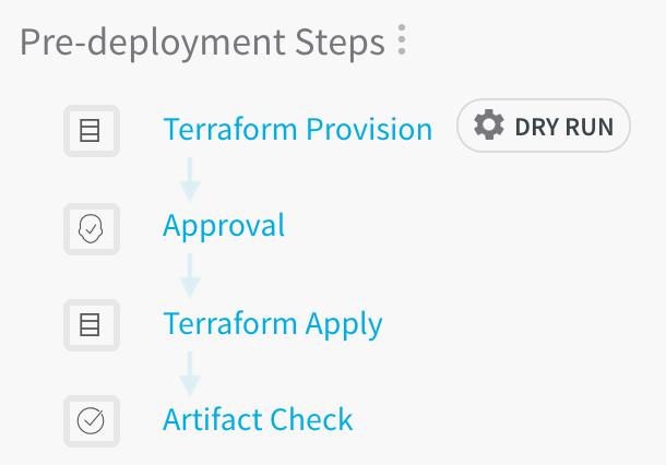 Terraform Provisioner - Harness io Docs