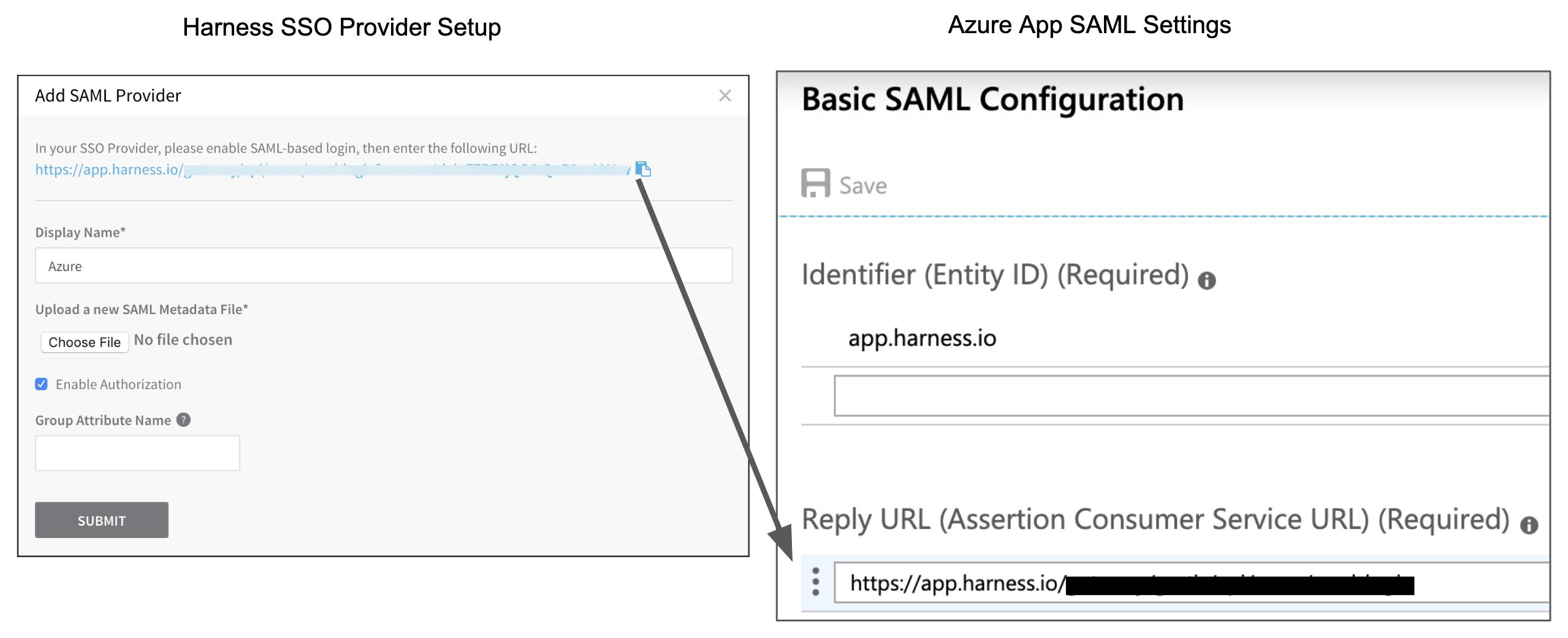 Single Sign-On (SSO) with SAML - Harness io Docs