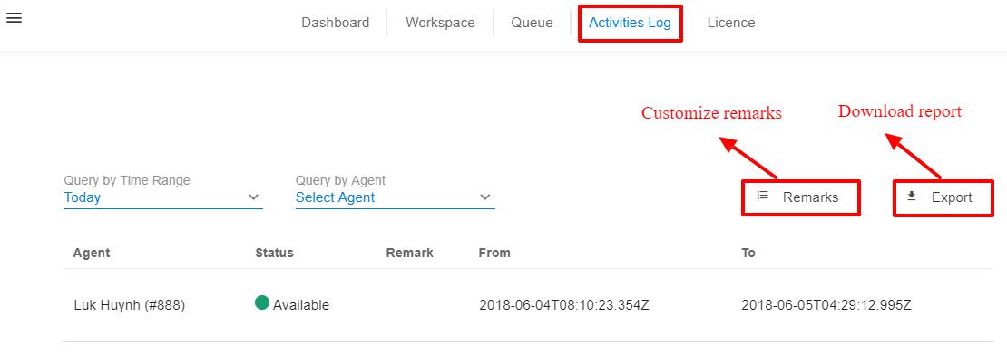 Wallboard basic information: Activities Log - Knowledge Base