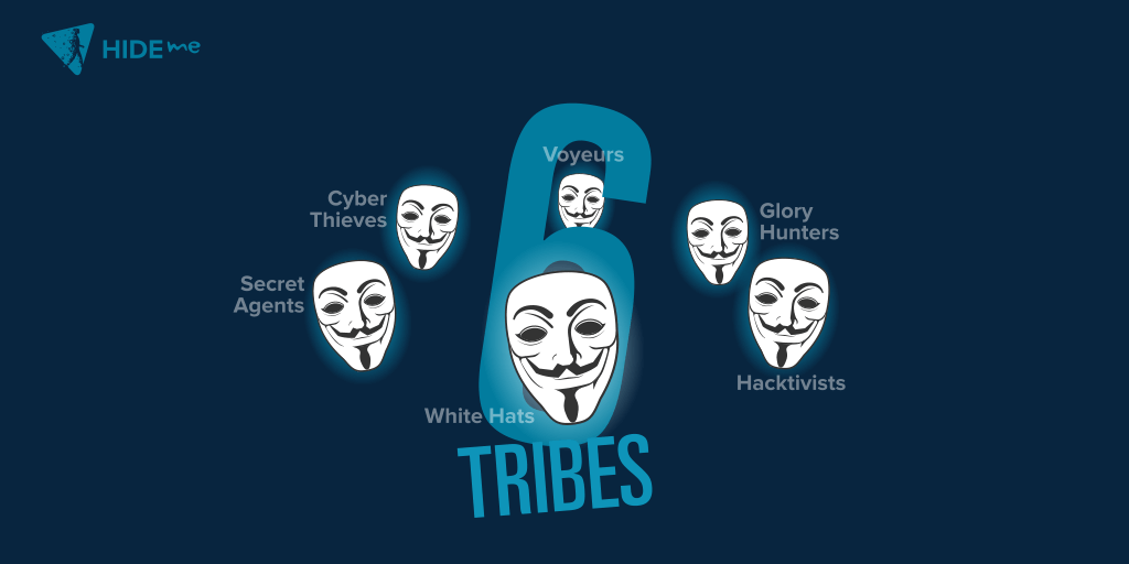 Six Tribes of Hackers