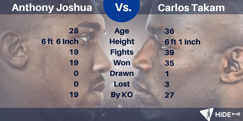 Joshua vs. Takam