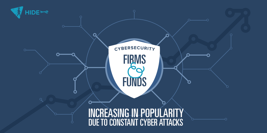 cyber security firms