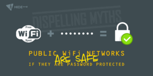 Password Protected WiFi