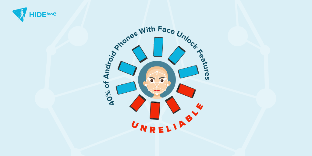 Android Phones with Face Unlock Features Unreliable