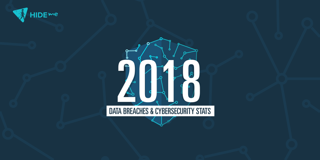 2018 Data Breaches and Cybersecurity stats
