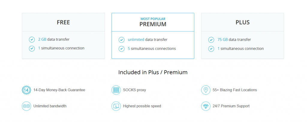 Pricing page for Premium plan and simultaneous devices