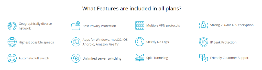 Features included in hide.me Premium plan