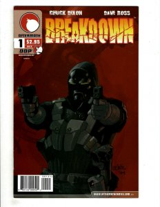 12 Comics Breakdown 1 2 4(2) Beyond Avalon 1 Belladonna 1(2) 1 Batman + HG2