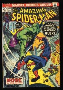 Amazing Spider-Man #120 VG- 3.5 Vs Incredible Hulk!