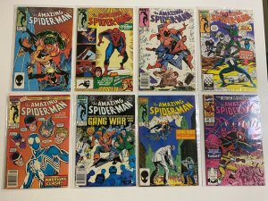Hobgoblin appearances comic lot Marvel 20 pieces (Condition and Years Vary)