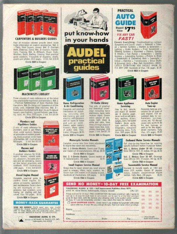 For Men Only 12/1971-Atlas-format change to ZGirlie Mag-Bruce Minney-FN-