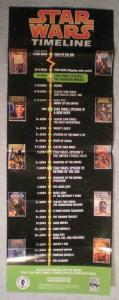 STAR WARS TIMELINE Promo Poster, 13x36, 1999, Unused, more Promos in store