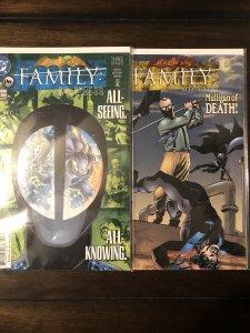 Batman Family combo