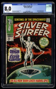 Silver Surfer #1 CGC VF 8.0 White Pages