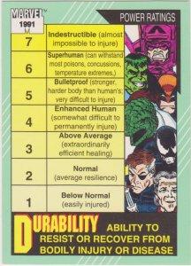 1991 Marvel Universe #161 Durability/Intelligence