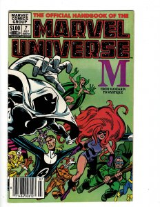 The Official Handbook of the Marvel Universe #7 (1983) J604