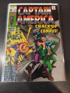 Captain America #120 (1969)