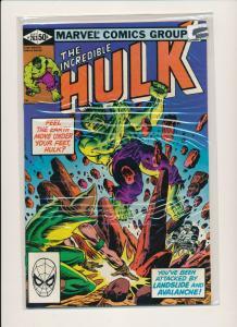 Marvel Comics Lot of 9-THE INCREDIBLE HULK  #261-269 1981 F/VF (PF488)