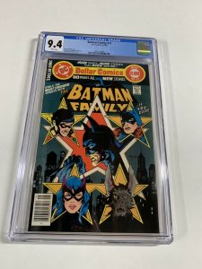 Batman Family 17 Cgc 9.4 White Pages Dc Comics 2052519006