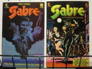 SABRE (1982 EC) 1-2