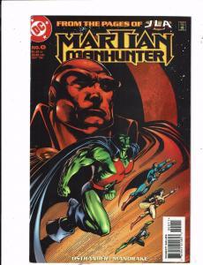 Lot of 10 Martian Manhunter DC Comic Books #0 6 7 8 9 10 19 21 32 34+Ann. 2 BH53