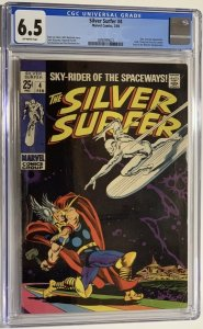 The Silver Surfer #4 (1969) CGC Graded 6.5 First time Silver Surfer meets Thor