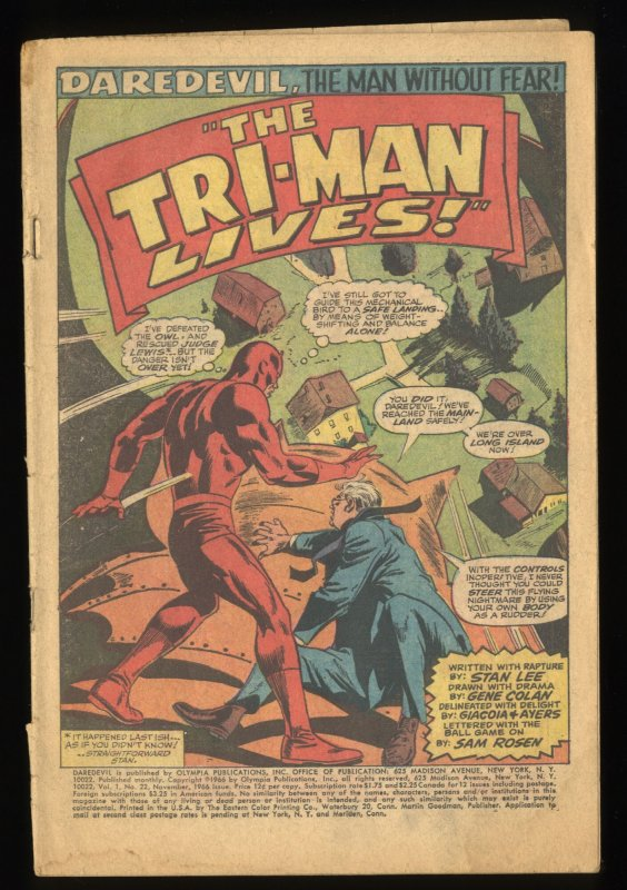 Daredevil #22  Marvel Comics Coverless