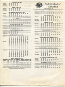 Jazz Record Exchange Auction Catalog 1960's-14 pages of auction items and edi...
