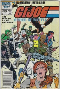 The G.I. Joe Order of Battle #2 (1987)
