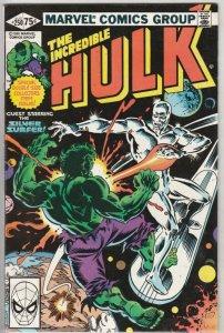 Incredible Hulk #250 (Aug-80) VF/NM High-Grade Hulk