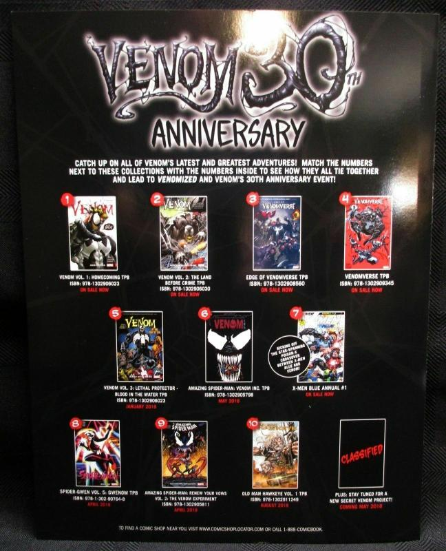Venomized #1 30th Anniversary Web of Venom Fold Out Promo Poster Board - New!