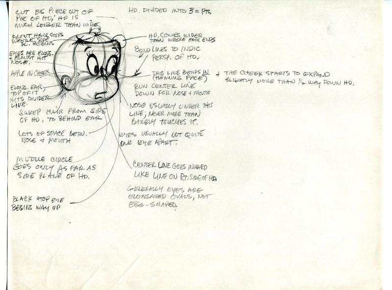 Little Audrey Style Sheet Original Comic Production Art-